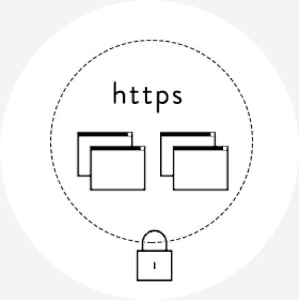 SSL設定|仙台のホームページ制作会社は株式会社MIRAIZU